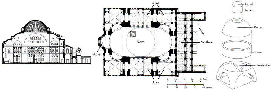 History of art architecture and sculpture for 1919 sophia floor plan