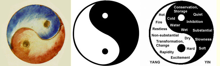 http://cdn2.all-art.org/Visual_History/67%20copy%202.jpg Laozi Symbols